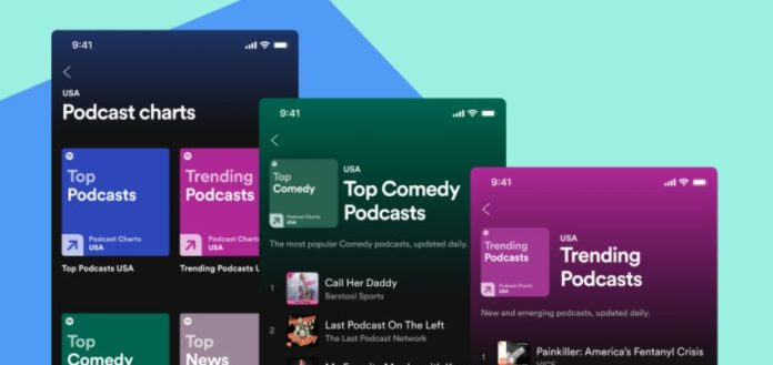 Improved Spotify podcast charts now ranks individual episode