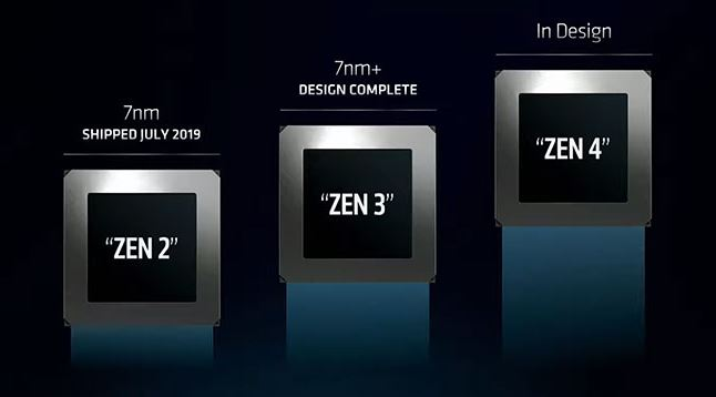 This AMD Zen 4 rumor could be a nightmare for Intel